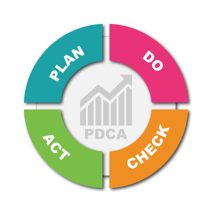 plan do check act pdf